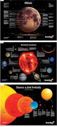 Sada plakátù Levenhuk s vesmírnou tématikou